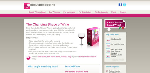 AboutBoxedWine